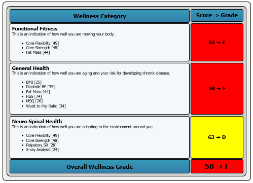 FX Wellness General Category